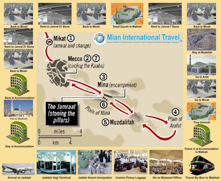 Hajj Package, Mian International Travel, Registered Travel Agent
